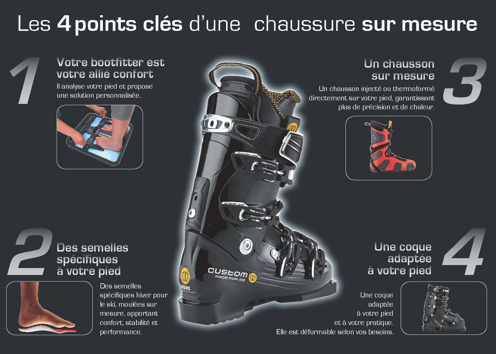 black-project-personnalisation-chaussure-ski